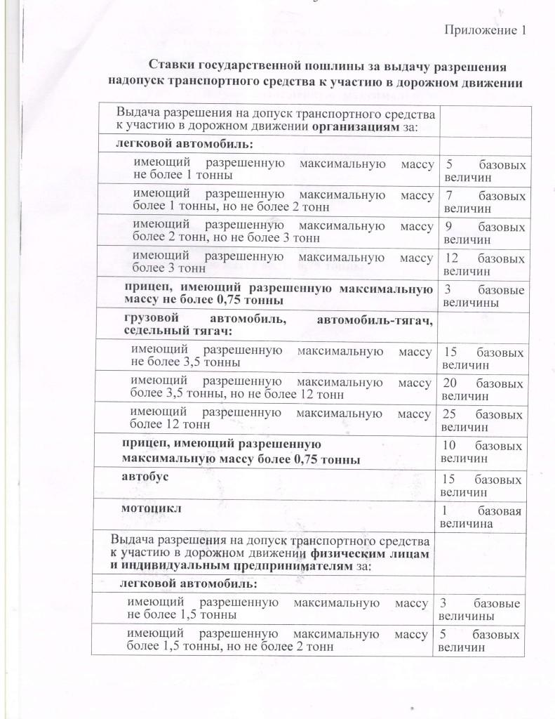 Ставки транспортно налога 2014