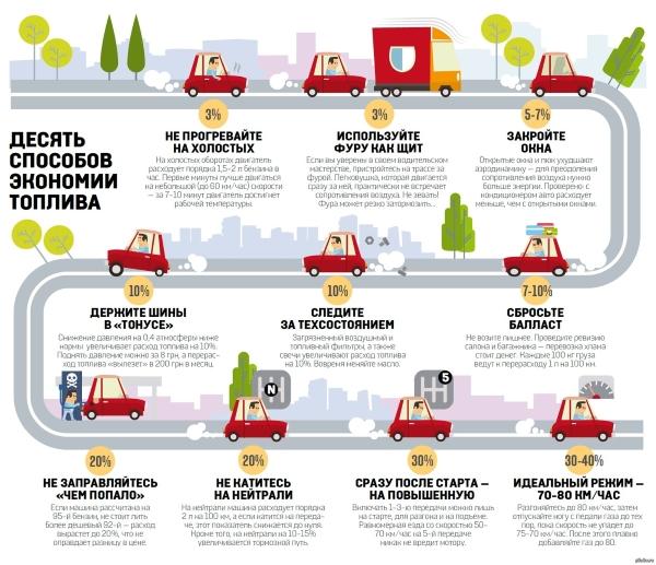 десять способов экономии топлива